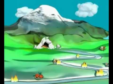 Buddhism Animation - Graz Kalachakra Multimedia, Six Realms Of Samsara, 10 Stages Of Meditation
