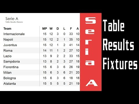 Football. seria a. table. results. fixtures. matchday 15