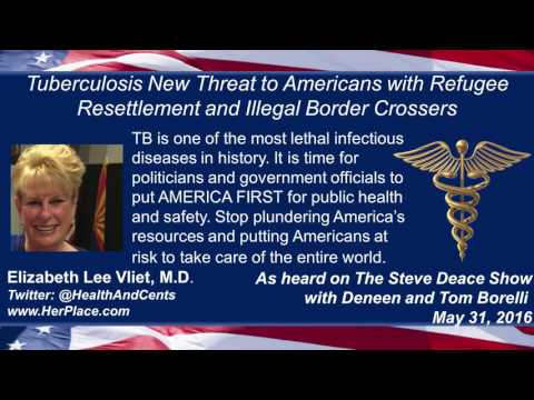 Tuberculosis New Threat to Americans with Refugee Resettlement and Illegal Border Crossers