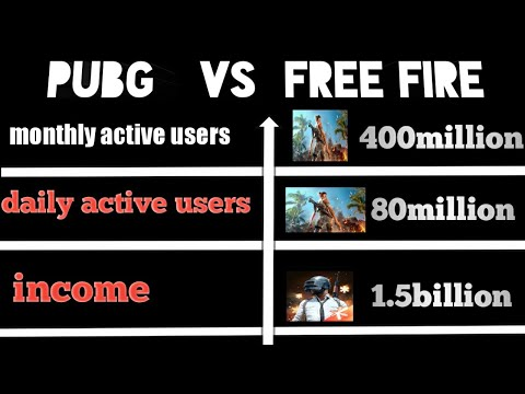 Pubg Vs free fire comparison 2021 | monthly active users | income | daily active users
