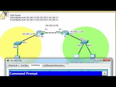 Standard Access List (ACL) for the Cisco CCNA - Part 1