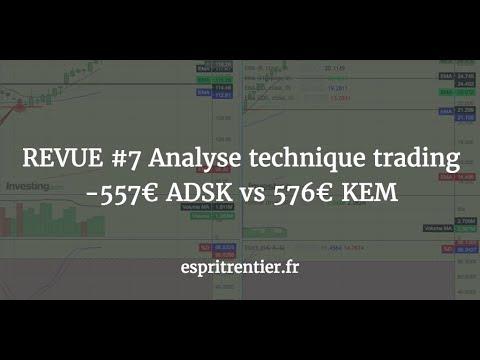 REVUE #7 Analyse technique trading -557€ ADSK vs 576€ KEM 1