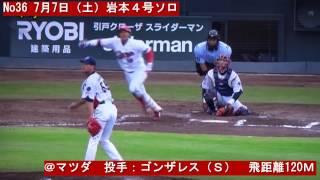 2012年シーズン 広島東洋カープ全ホームラン76本