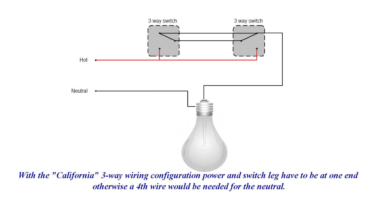 3 way switch wiring conventional and california diagram  [ 1280 x 720 Pixel ]