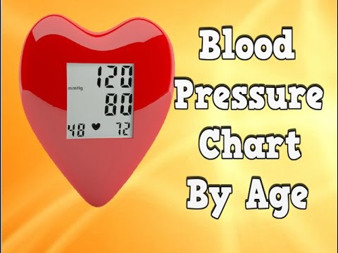 Blood Pressure Chart By Age How To Naturally Lower Blood Pressure