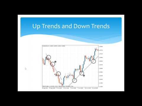 Everyone Should Know & Understand Trends When Trading In the Financial Markets