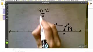 Adding Integers with Opposite Signs   Modeling on the Number Line