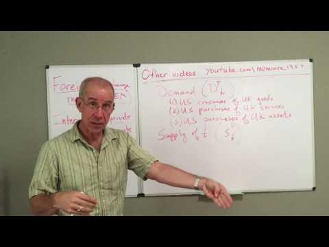 Foreign exchange market basics 7