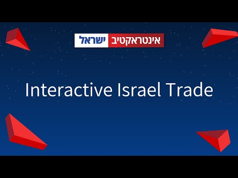 interactive israel trade