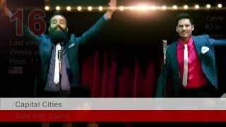 Top 50 World Singles Chart - week 43, October 2013 [21/10/2013 - 27/10/2013]