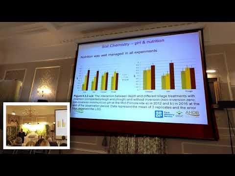 S7 Inversion vs non-inversion- a scientific perspective Dr Blair M McKenzie, James Hutton Institute