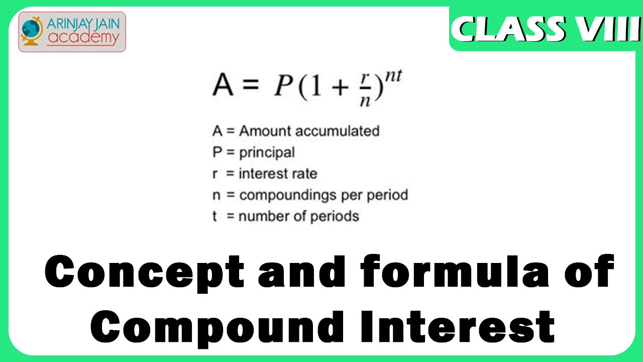 Concept and formula - Compund Interest - Maths - Class 8/VIII - ISCE ...