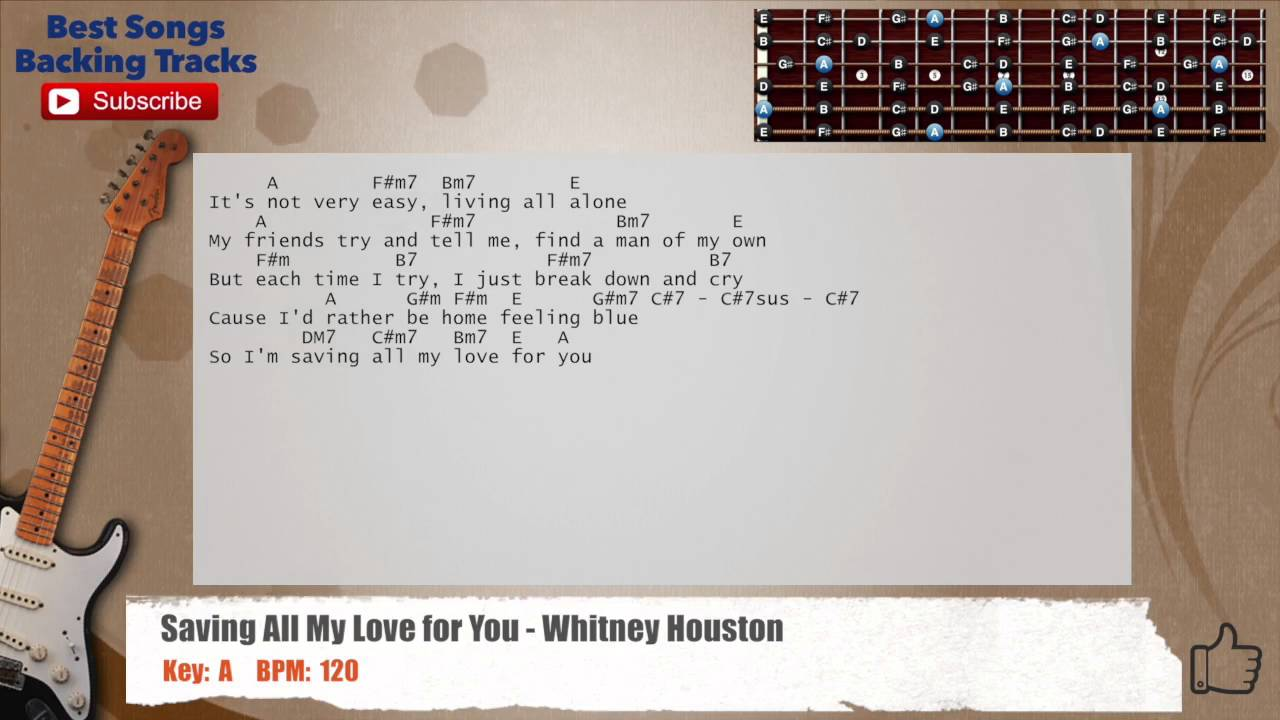 Saving All My Love For You Whitney Houston Guitar Backing Track