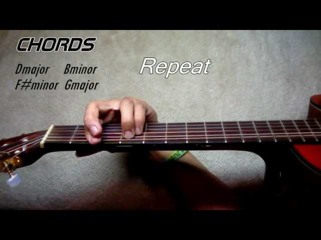 Chemahuipe how to play torete-moonstar88 guitar tutorial chords and ...