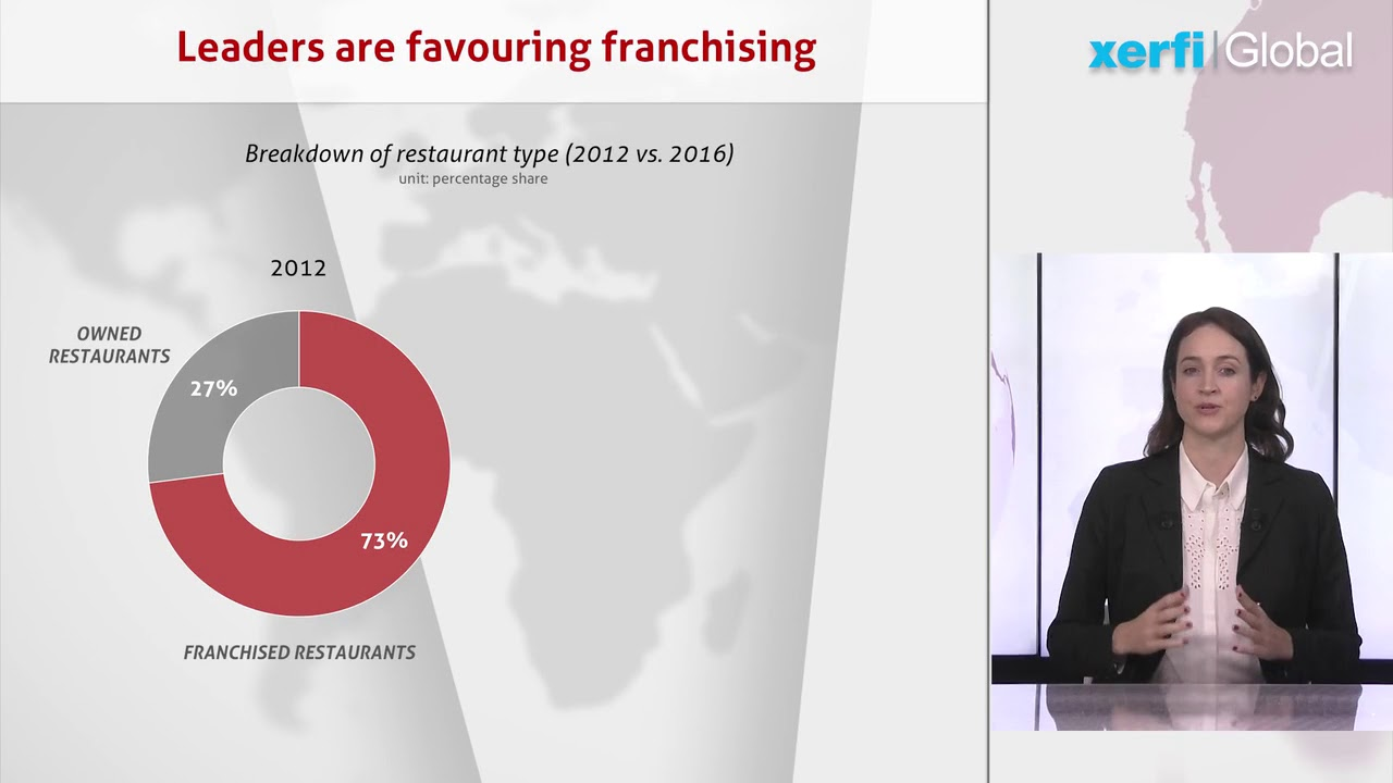 Fast Food Evolution Global Super Brands Are Having To Reinvent Themselves