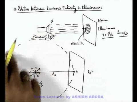 3. Physics | Photometry | Relation Between Luminous intensity & Illuminance | by Ashish Arora (GA)