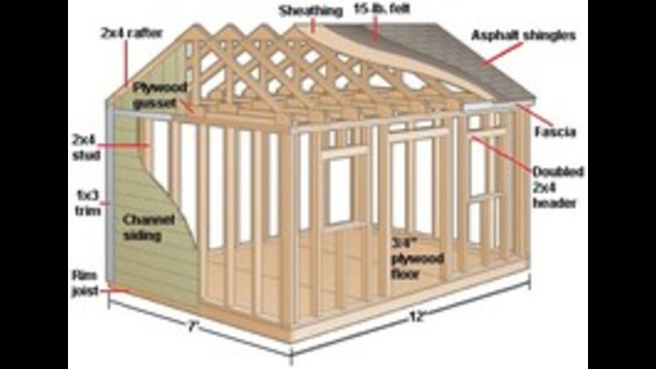 My Best Shed Plans   The Best 5 Exciting 12x16 Storage Shed Plans Wmv Large  Shed Plans Video   YouTube