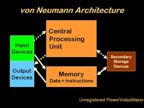 03 Intro to Computer Architecture