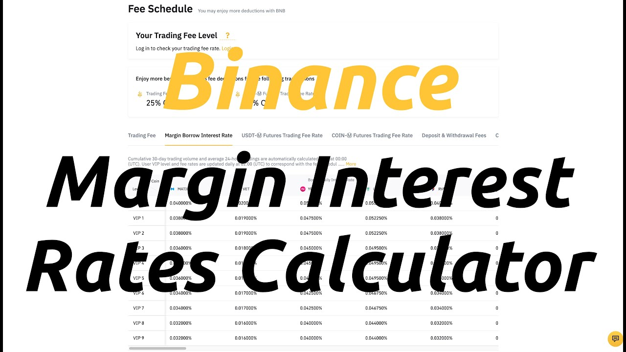 How to Calculate Binance's Margin Interest Rates