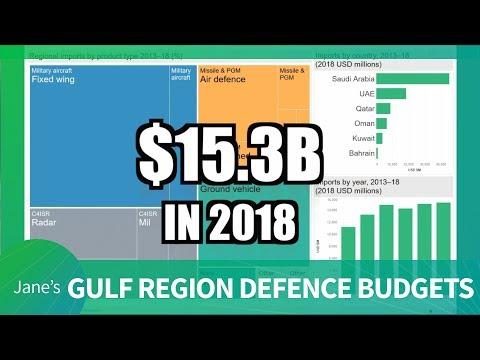 IDEX 2019: Gulf Region Defence Budgets