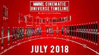 Marvel Cinematic Universe Timeline (July 2018)