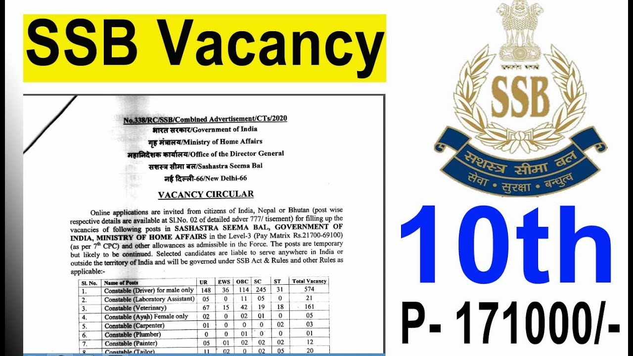 SSB JOB Latest Defence Job Bharti 1522 Posts, Sashastra Seema Bal Bharti 2020 Detail Hindi