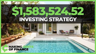 How Investing $16 A Day Can Make You A MILLIONAIRE | Index Fund Investing Through IRA's