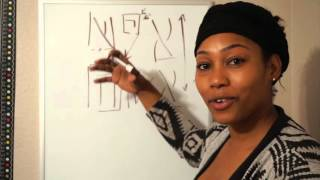 Fire and Desire ( Hebrew Word Study)