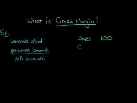 How to calculate Gross Profit (aka Gross Margin)