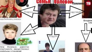 """""""Семья"""" губернатора Владимирской области Светланы Орловой"""