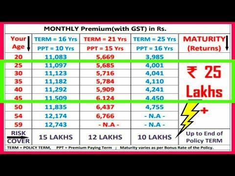 Get 25 Lakhs On LIC Policy Maturity || सबसे ज्यादा Return देने वाली पालिसी