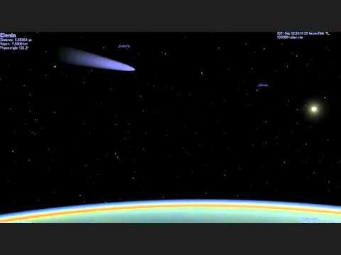 Les grandes comètes les plus récentes