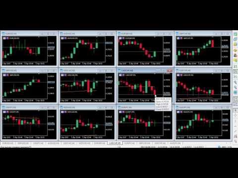 Игры на бирже для начинающих