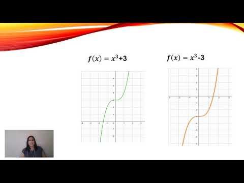 Chart.js Tutorial [En español con código de ejemplo] 📊 from YouTube · Duration:  17 minutes 27 seconds