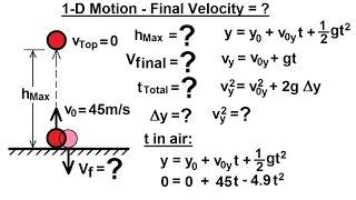 Physics - Mechanics: Projęctile Motion (26 of 31) 1-D Motion: Final Velocity=?