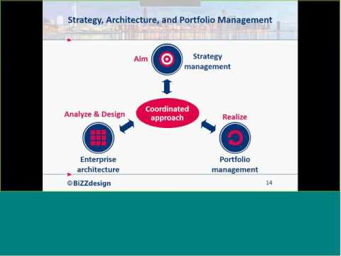 D142   Effective Strategy Execution with Capability Based Planning, Enterprise Architecture and Port