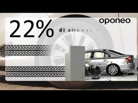Perché il controllo della pressione degli pneumatici è importante? ● Guida Oponeo™