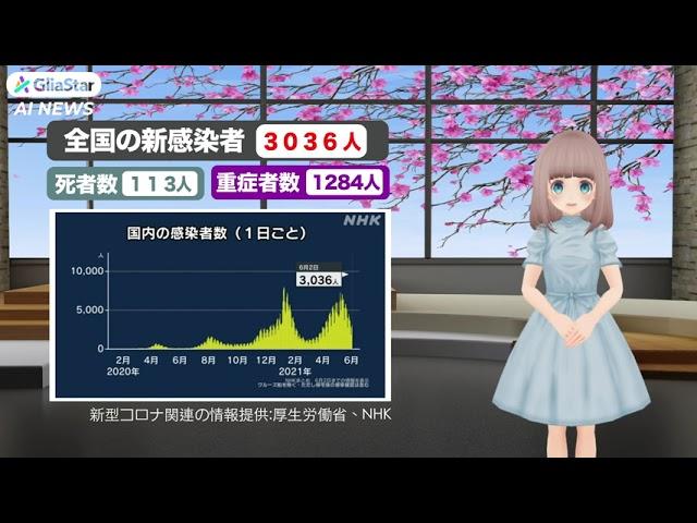 【新型コロナ】全国で新たに3036人の感染発表(令和2年6月2日)
