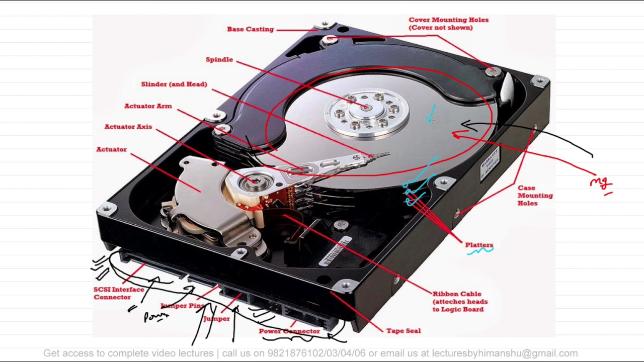 How Hdd Works Hard Disk Selector 50 Terminologies Associated With Drive