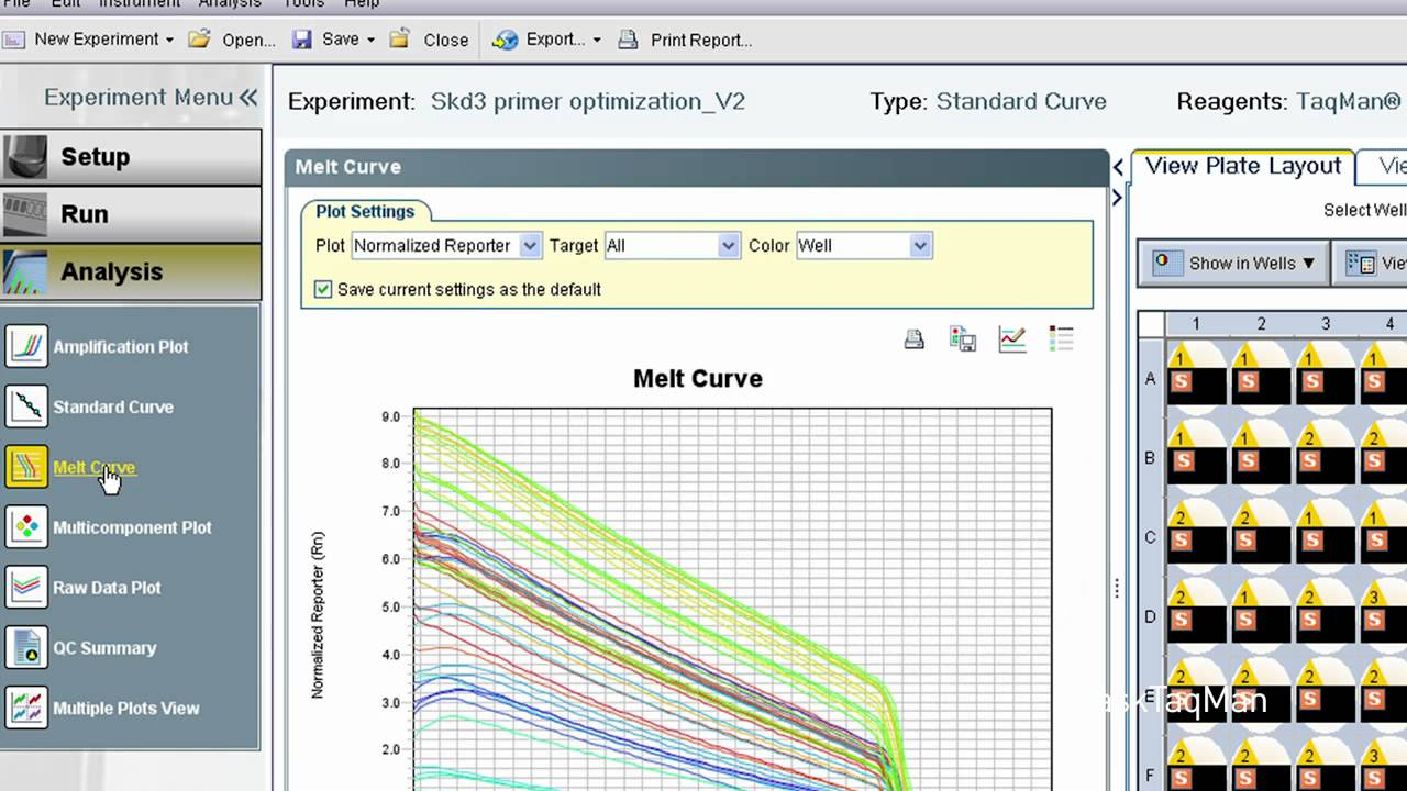 Finding Multiple Melt Curve Peaks When Using Sybr Green In Real Time Pcr Ask Taqman Ep 8 Youtube