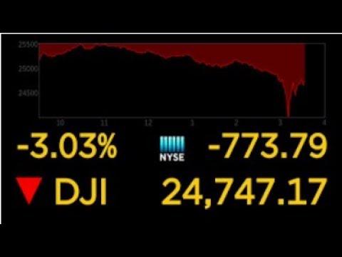 Trend Trading Dynobars Nails The Exact High Before Stocks Crash