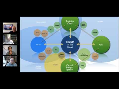 buildingSMART alliance Thought Leadership – Implementation Insights