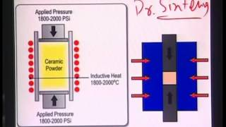 Mod-01 Lec-21 Lecture-21- Introduction to Biomaterials