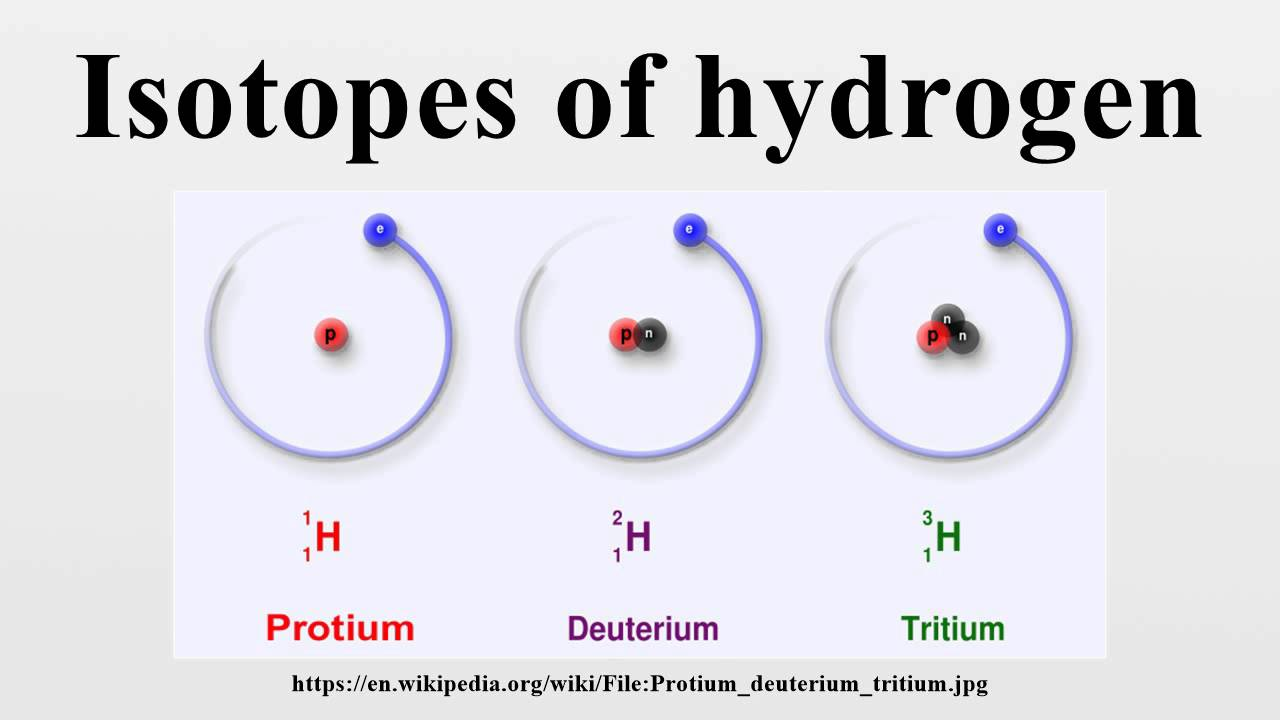 Isotopes of hydrogen - YouTube
