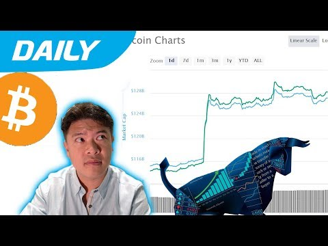 Daily: Bitcoin Shoots up 10% !!  But Why??