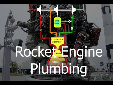 KSP Doesn't Teach: Rocket Engine Plumbing