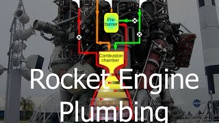 KSP Doesn't Teach: Rocket Engine Plumbing
