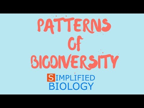 PATTERNS OF BIODIVERSITY for NEET, AIIMS, AIPMT, JIPMER, PREMED