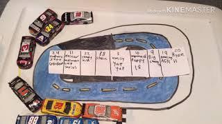 NASCAR ROBLOX Cup Series Race 9 na tríade
