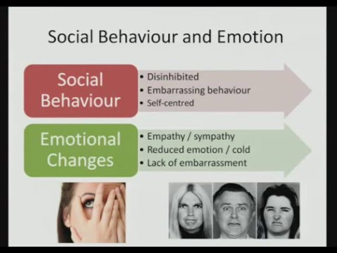 2014 FTD Annual Seminar: Mapping behavioural symptoms on to the FTD clinical syndrome